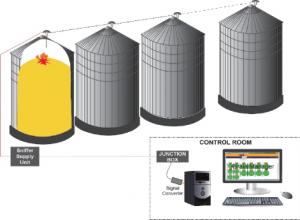 Fire-Detection-illustration