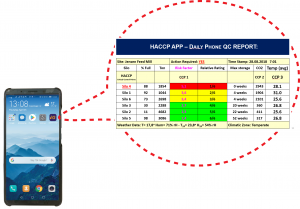 HACCP-module-illustation-02